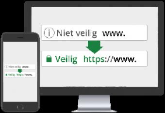SSL Certificaat € 59,- (€ 69,- p/j)